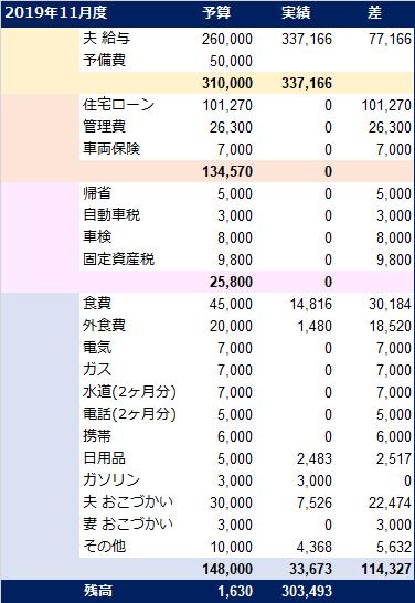 20191123_家計簿