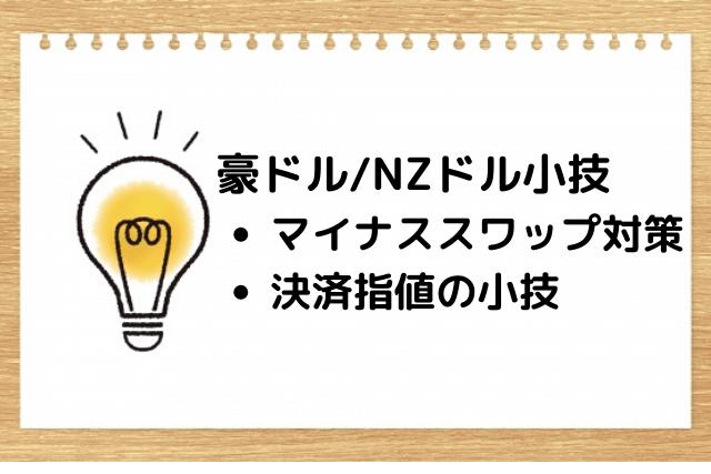 豪ドル_NZドル小技 マイナススワップ対策 決済指値の小技-min