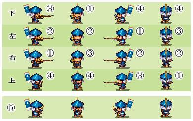 方向とアクションの関連一覧(鉄砲隊編)