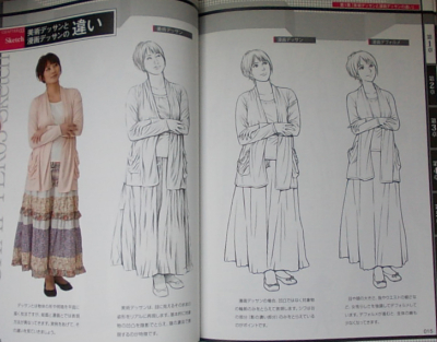 写真を見て描くリアルな質感表現 服のシワ (1)