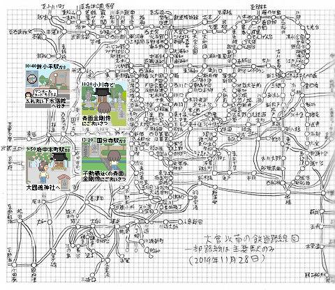 大宮駅以南の路線図(横)ドット絵20200429