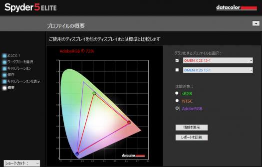 OMEN X 2S 15_AdobeRGB_01t