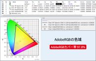 スクリーンショット_色域_AdobeRGB_01a