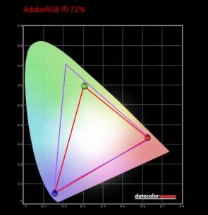 AdobeRGB_72_t.png