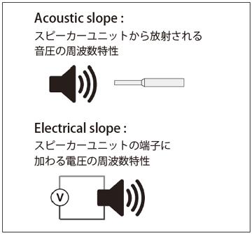 Acoustic_slop360