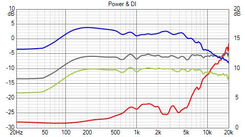 NW_2_0k_PairA_Power+DI