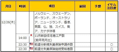 経済指標20191226