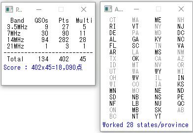 ARRL-DX_14MHz_2