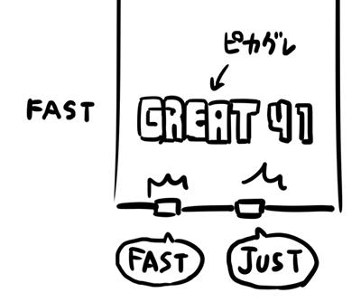 pgreat_fast.jpg