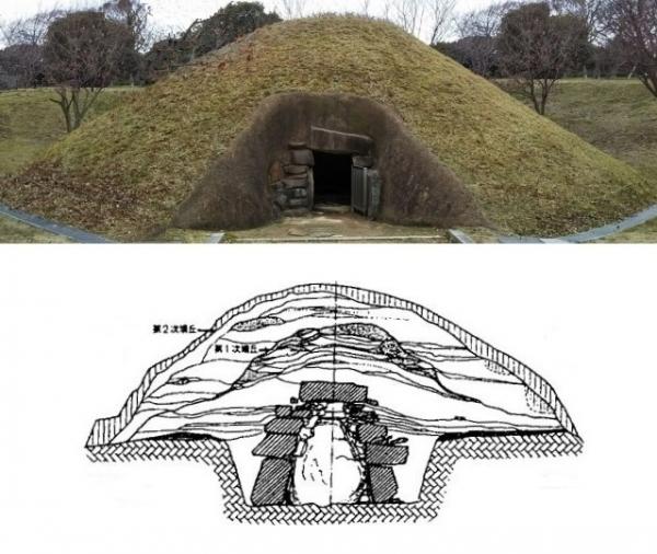 古墳石室の構造変化24