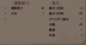 Kenshi特集:状況最高 その4-02