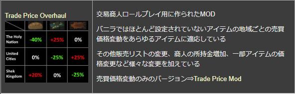 Kenshi特集:状況最高 その5-03