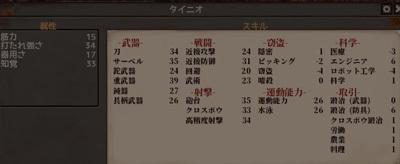 Kenshi特集:状況最高 その9-17