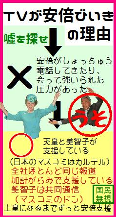 ☆安倍マスコミ天皇00