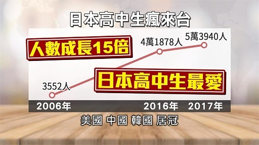 台湾ch306 修学旅行2