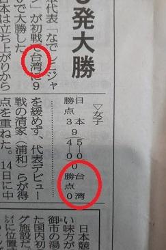 チャイニーズタイペイ20191211 2