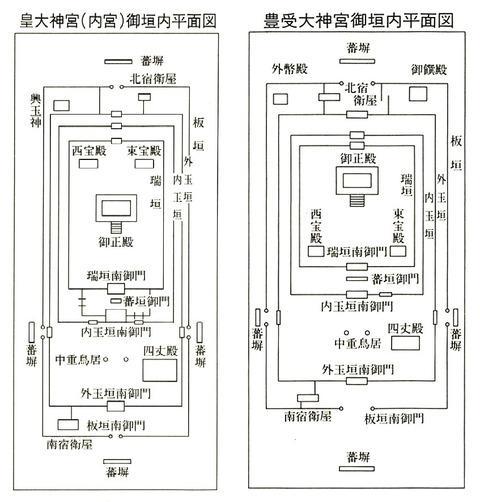 ブログ伊勢神宮現配置図20141024