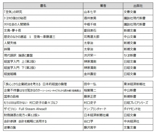 2019読書記録