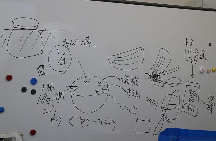 発酵食教室 1 12 16