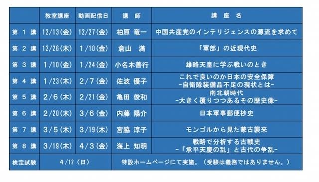 20191031 日本史検定講座講師陣