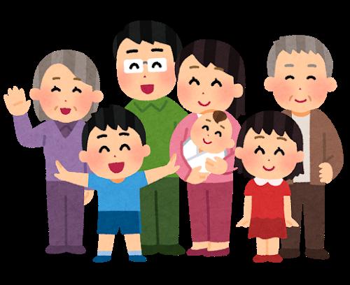 20191101 家族