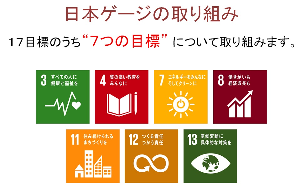 SDGs日本ゲージの取り組み2020