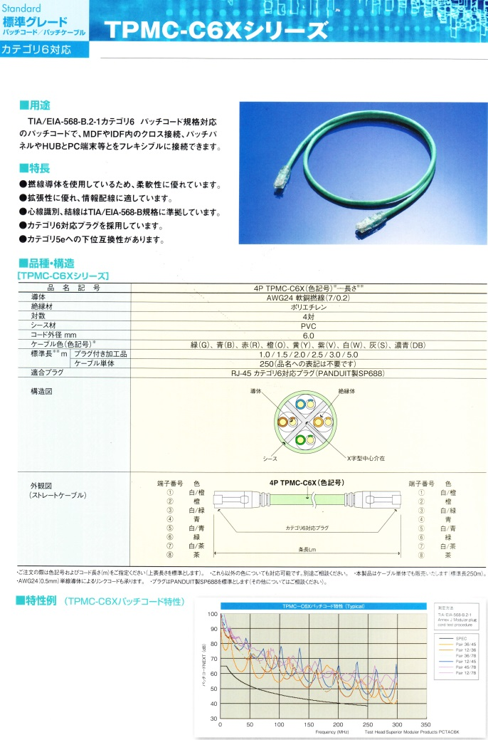 tpmc_c6x.jpg