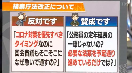 安住紳一郎 情報7days TBS 公正 中立