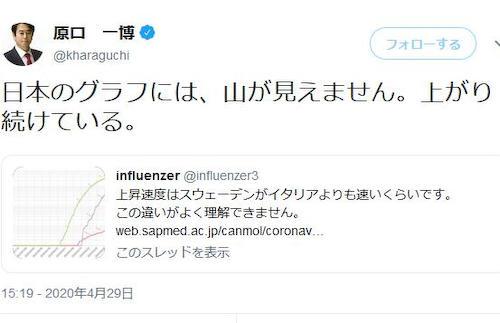国民民主党・原口一博議員、累計値のグラフを差しながら、「日本のグラフは山が見えない!上がり続けている!」