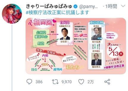 """きゃりーぱみゅぱみゅさん、""""桜を見る会と検察庁法改正案の相関図""""のツイートを削除 … 「信頼している友達からこの話が降りてきました。ファン同士で意見が割れて悲しくなり消去しました」"""