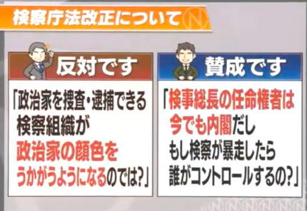 TBS・情報7days安住紳一郎アナ「私自らネットを巡ってで検察庁法改正の賛成・反対意見をまとめました」(動画) … 両論併記でこれこそ公平な報道だと話題に