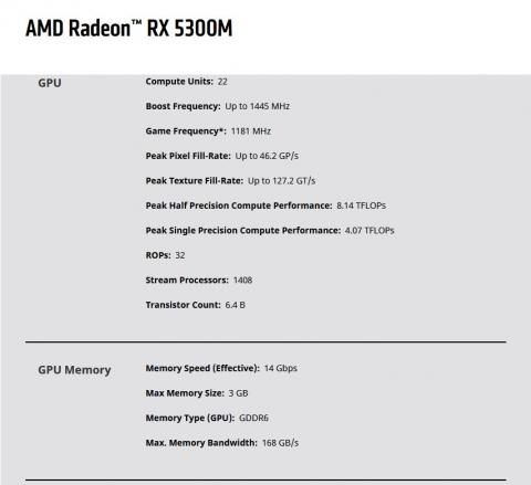 Radeon RX 5300M (2019年11月14日)