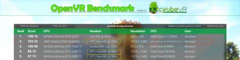 VR Benchmark, Unknown Radeon (2020年1月11日)