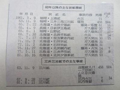 有明炭鉱災害5-2