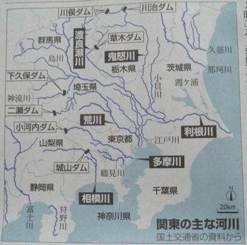 関東の主な河川
