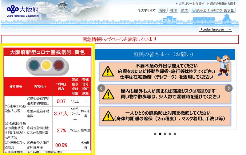 大阪府新型コロナ警戒信号-min