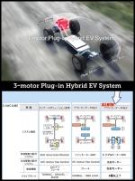 三菱トリプルモーターPHEVシステム Mitsubishi 3-motor plug-in hybrid EV system