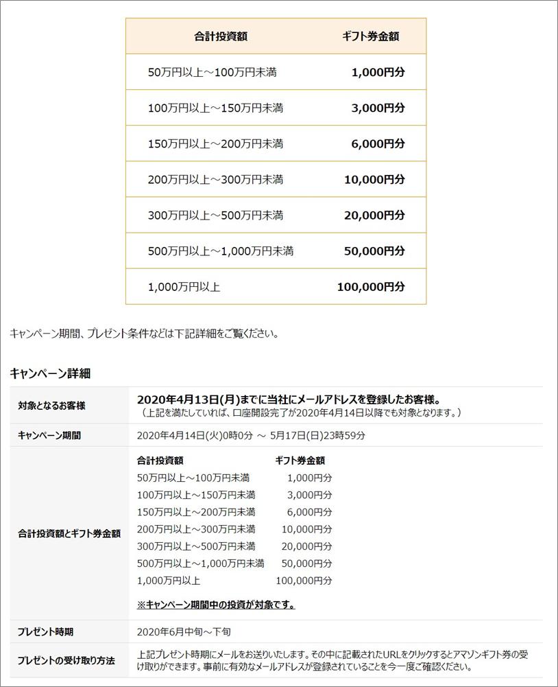 クラウドクレジットAmazonギフト券キャンペーン20200415