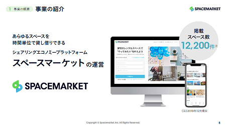 スペースマーケット_2020