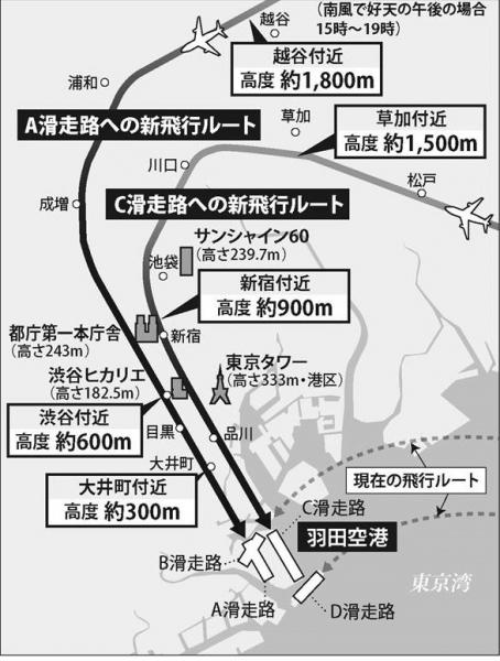 羽田新飛行ルート2