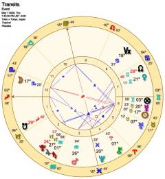 20200507蠍座満月図