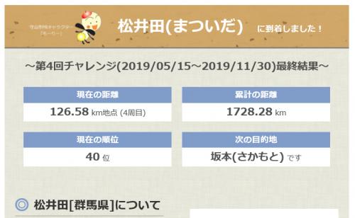 2019 200日チャレンジ結果