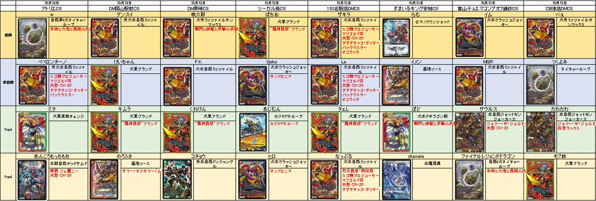 dm-history-20191018-000.jpg