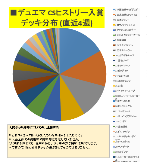 dm-history-20191018-003.png