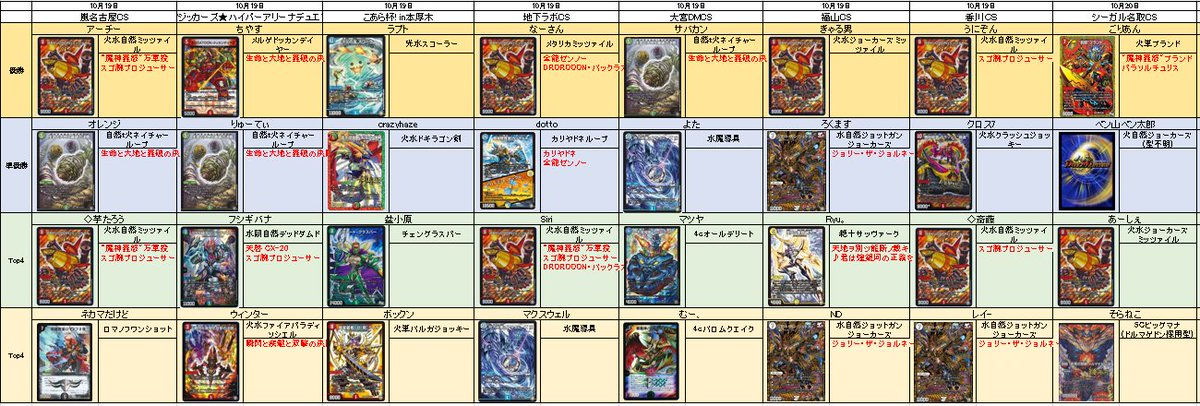 dm-history-20191025-000.jpg