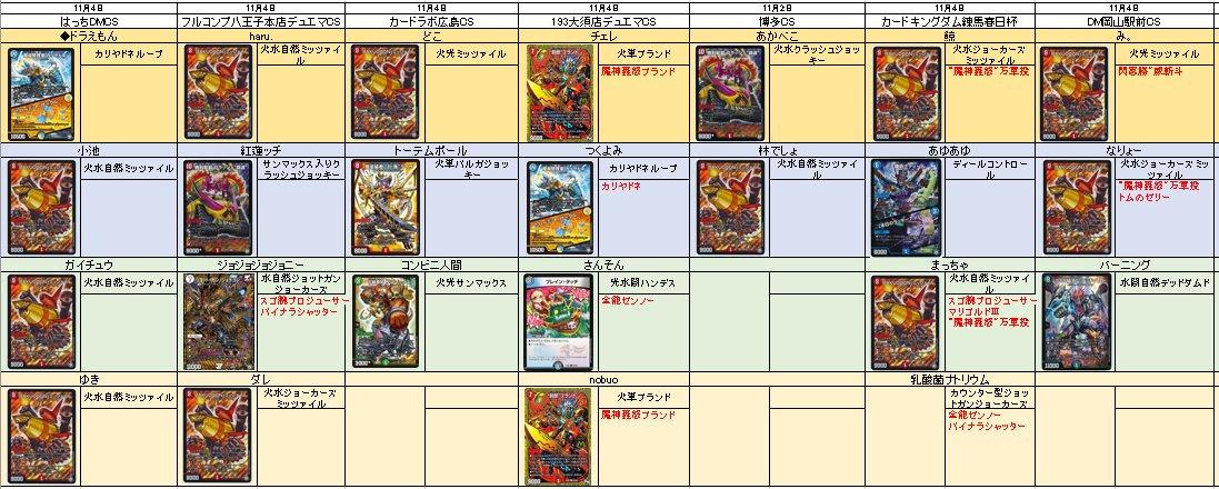 dm-history-20191107-002.jpg