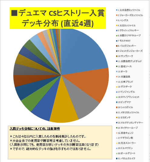 dm-history-20191201-002.png