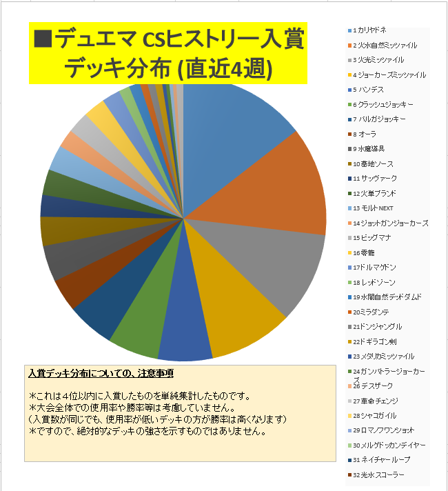 dm-history-20191225-004.png