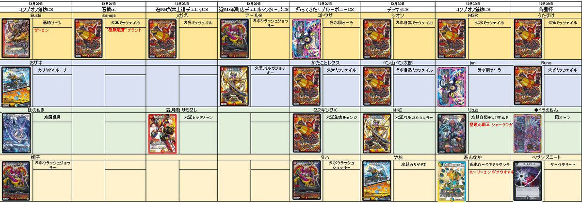 dm-history-20191230-003.jpg