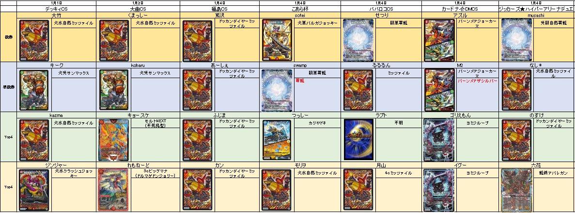 dm-history-20200101-000.jpg